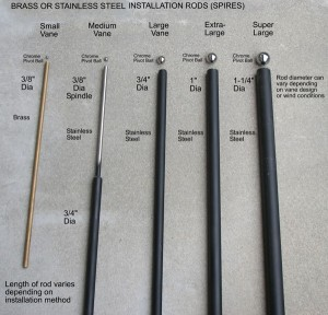 Installation-Harness-Spire-Sizes-P