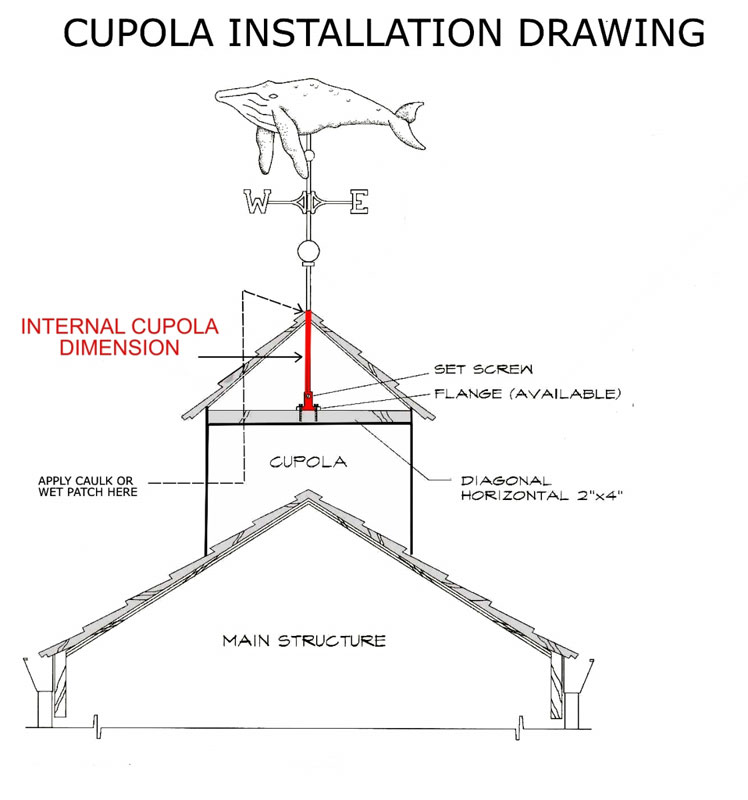Cupola installation method west coast weathervanes for Cupola plans pdf